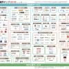 民泊業界マップ